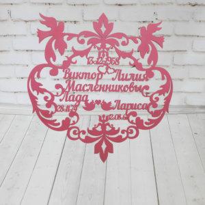 Деревянный герб